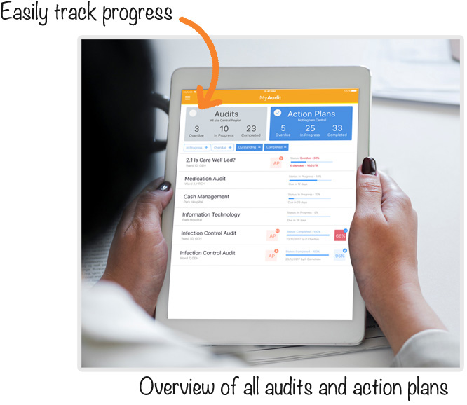 Real time reporting for audits